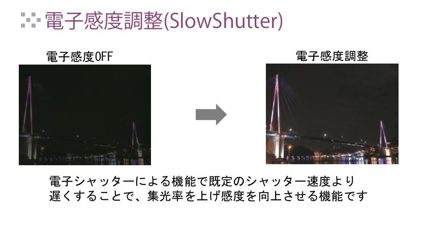 電子感度調整(SlowShutter)