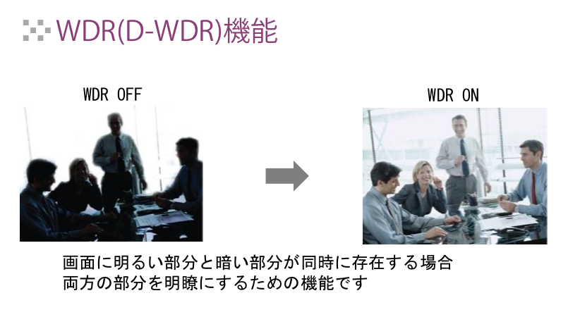 WDR(D-WDR)機能